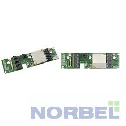 Intel ���������� RES3TV360